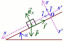 Application des lois de newton l tude de quelques - Glissement d un solide sur un plan incline ...
