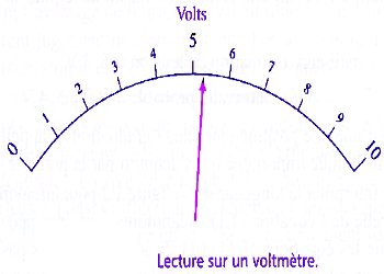 incertitude voltmetre