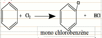 chloration