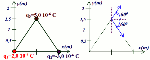 charges et triangle